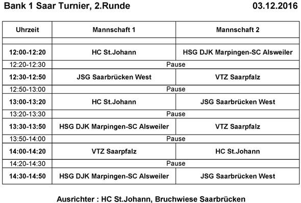 spielplan-bank-1-saar-turnier-2-runde-03-12-2016